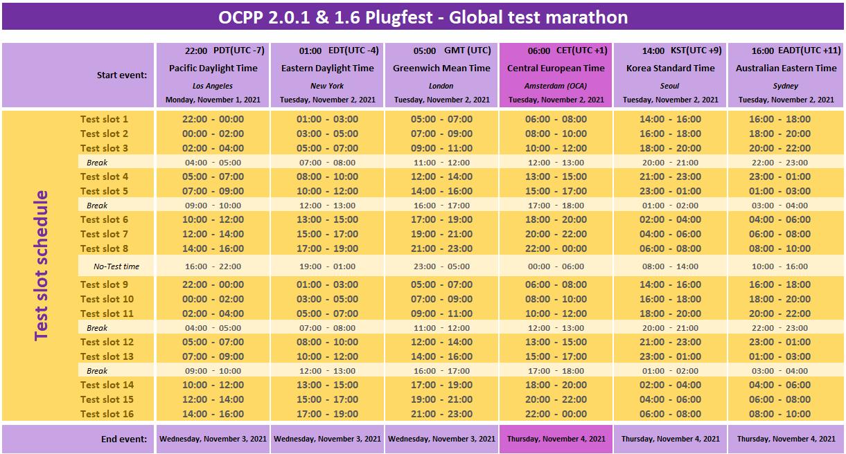 plugfest-planning-2021-11-003